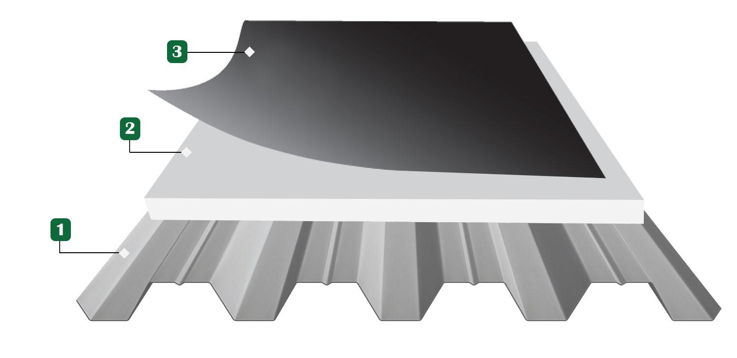componentes de una deck