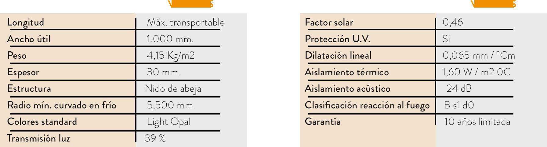 valores policarbonato iluminacion