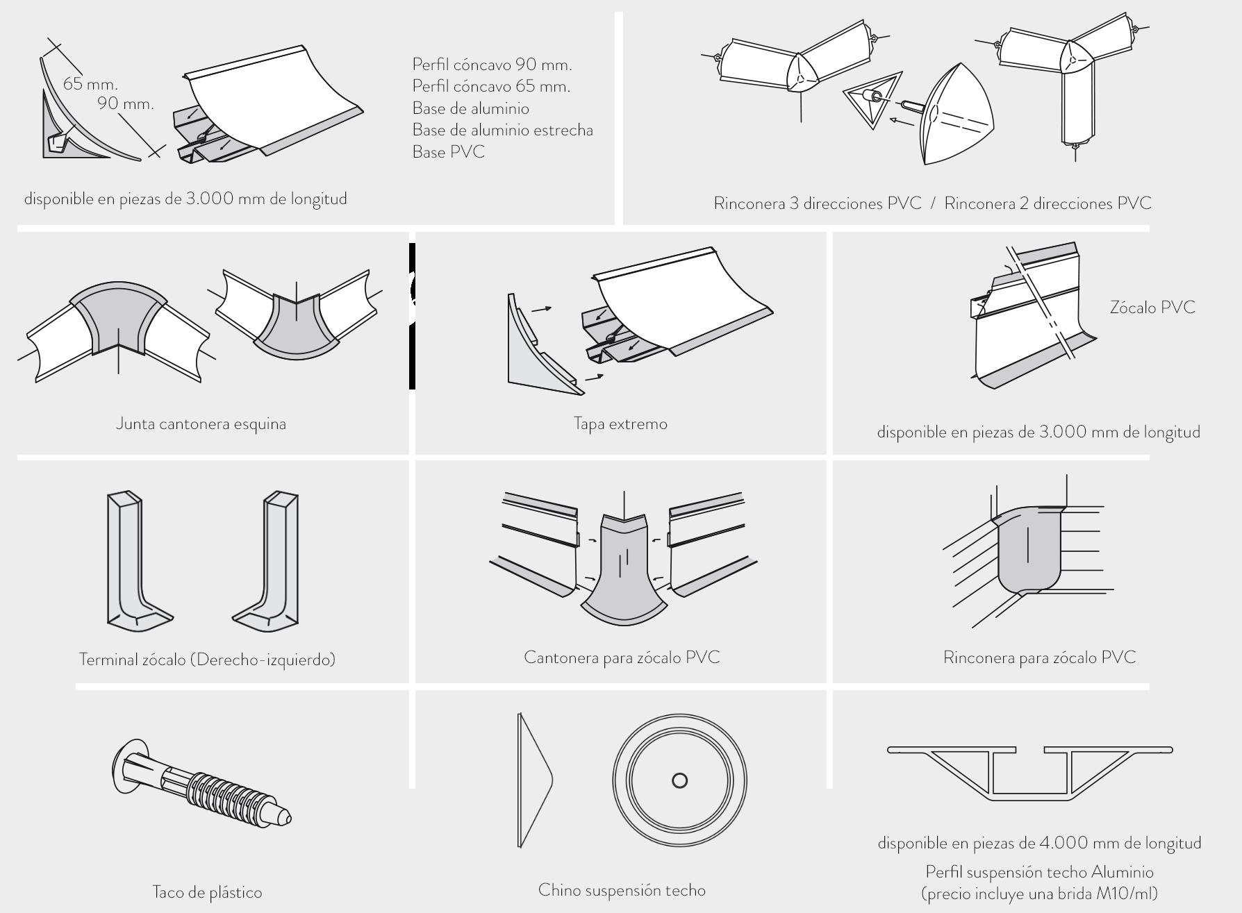 accesorios camara frigorifica master panel 1