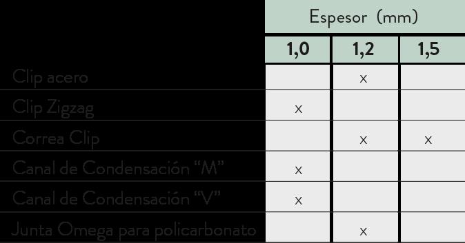 caracteristicas perfiles invernadero 2