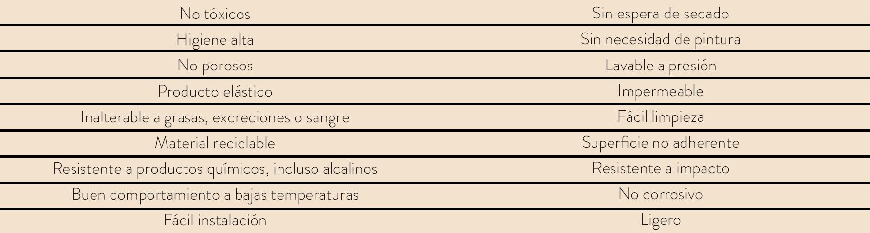 caracteristicas tecnicas accesorios camara frigorifica