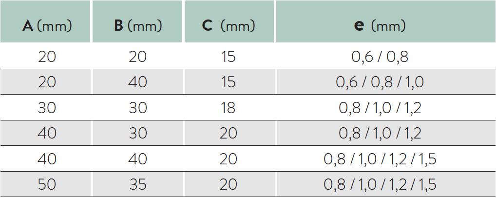 tabla caracteristicas mg omegas
