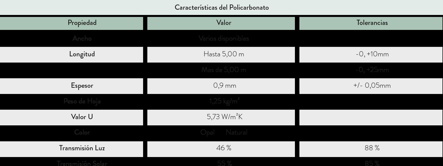 tabla caracteristicas policarbonato 2